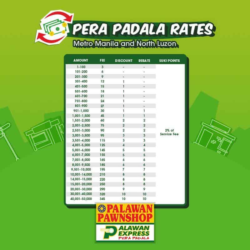 Cashing In Palawan Express Gcr
